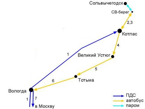 Устюг - Тотьма - Вологда
